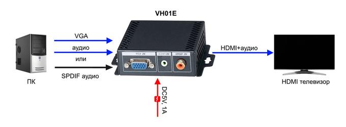 VH01E scheme4