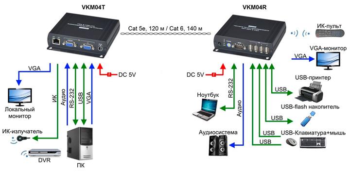 VKM04 13003 sh1