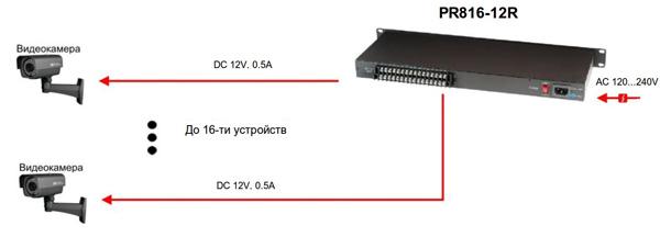 PR816 12R schema